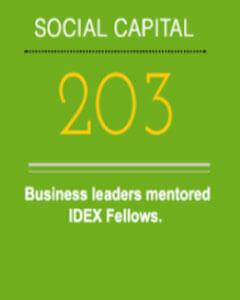 The IDEX Impact