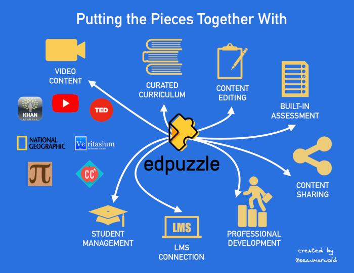 Edpuzzle for Schools
